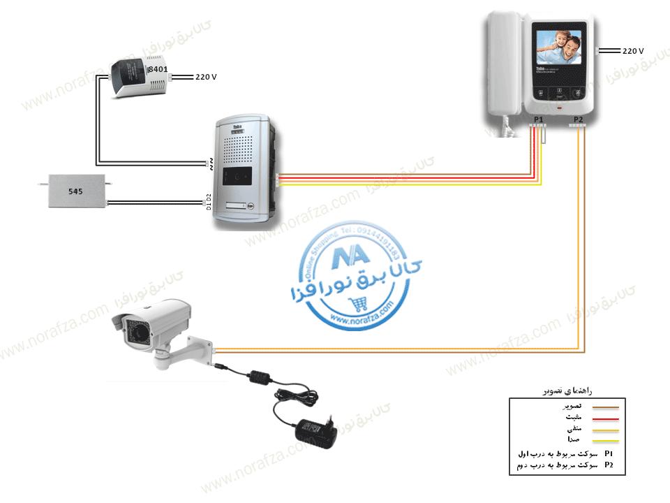 طریقه نصب دوربین دوم آیفون تصویری تابا