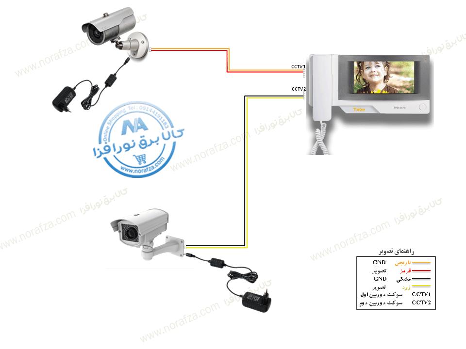 اتصال دوربین به آیفون تصویری تابا